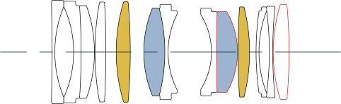 Sigma 70mm f/2.8 DG Macro Art Lens for Sigma Lens Construction