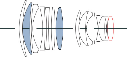 Sigma 85mm f/1.4 DG DN Art Lens Construction