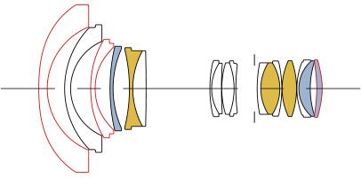 Sigma 10-20mm f/3.5 Ex DC HSM Lens Construction